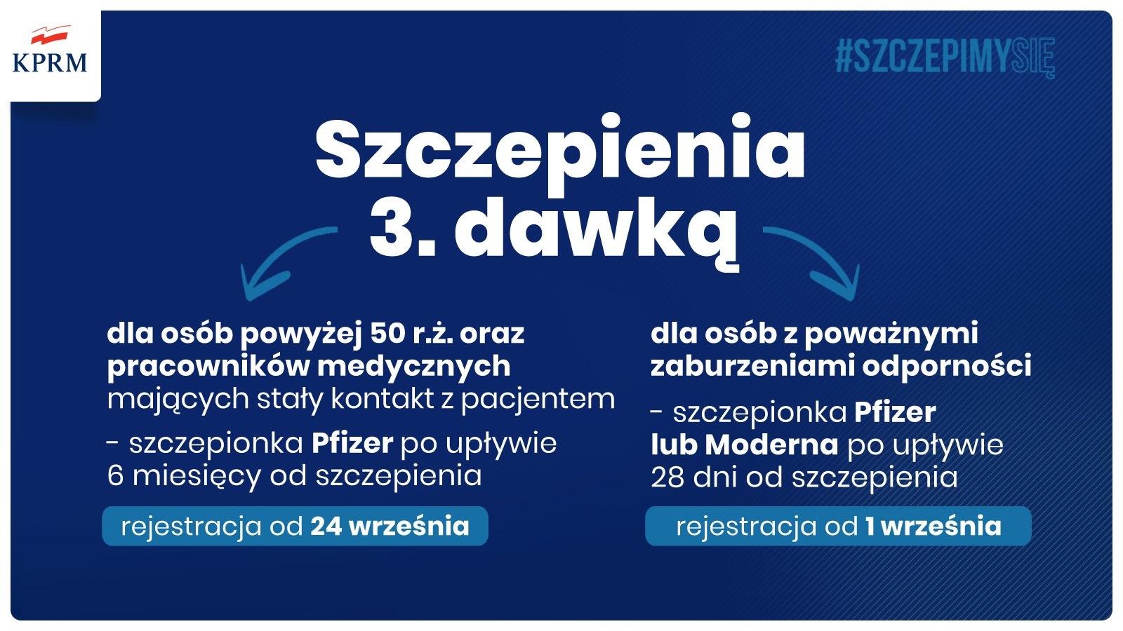 Read more about the article Trzecia dawka szczepionki przeciw Covid-19. Rejestracja pacjentów rusza już na dniach!